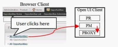 Siebel Open UI Architecture - Examples-Step 1