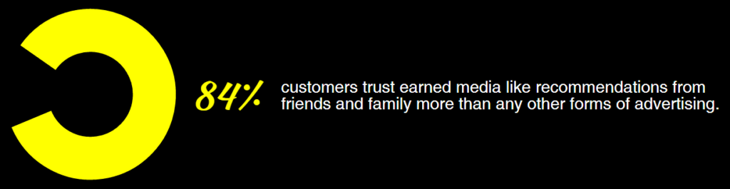 importance of customer loyalty for marketers