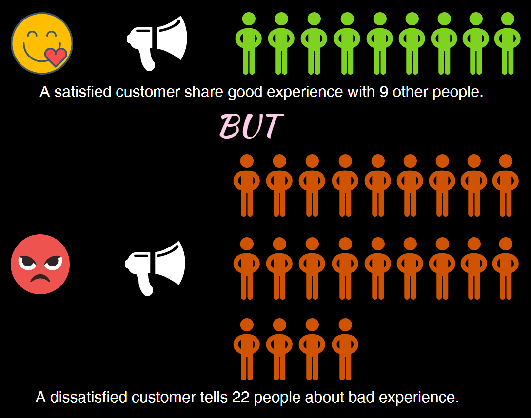 why is customer loyalty important to an organisation