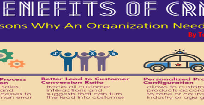 Benefits Of Customer Relationship Management CRM - infographic