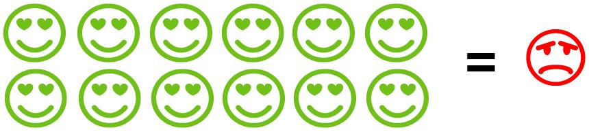 customer loyalty statistics 2016