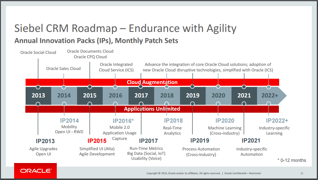 siebel roadmap 2017