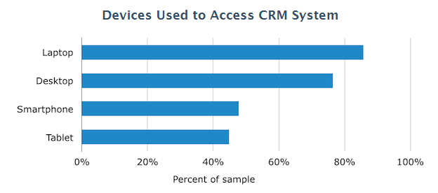 crm features list comparison