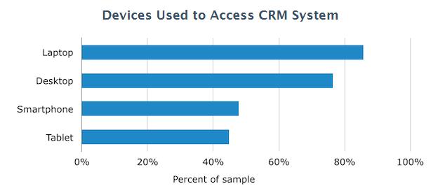 crm features list comparison